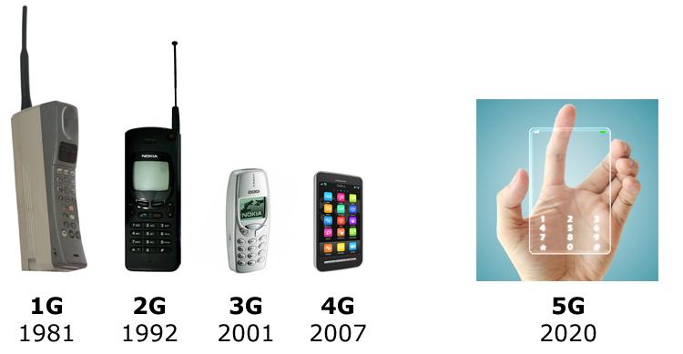 第一批商用5G手機貴出天際,但為何除了蘋果外,華...