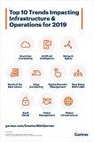 Gartner 2019基础设施和运维十大趋势