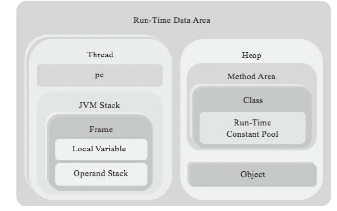 如何自己动手写Java虚拟机《自己动手写Java虚拟机》电子教材免费下载