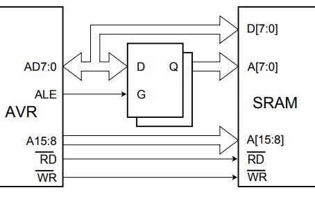 ATmega8515低功耗8位CMOS微控制器的数据手册免费下载