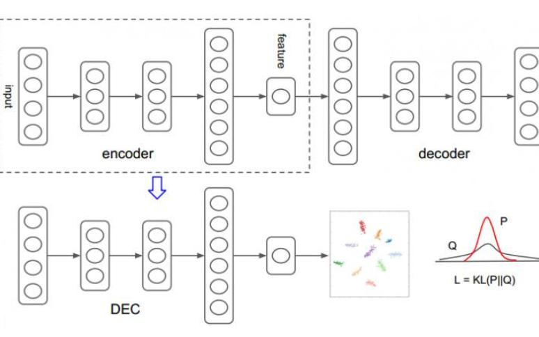 聚类系数和度相关性均可调的HK扩展模型
