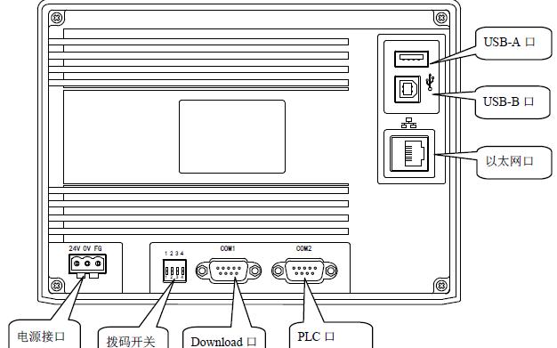 触摸屏与PLC及其他通讯设备连接手册的详细资料免费下载