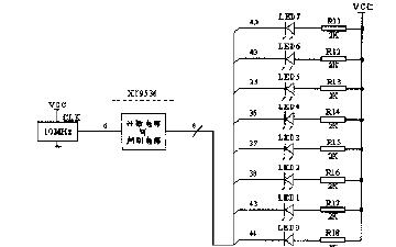 如何使用Verilog-HDL做CPLD设计的时序逻辑电路的实现