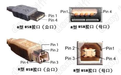标准USB的Mini-USB接口定义经典资料免费下载