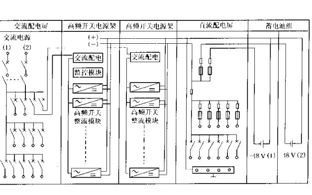 现代通信基础开关电源的原理是怎样的和设计资料说明教材免费下载