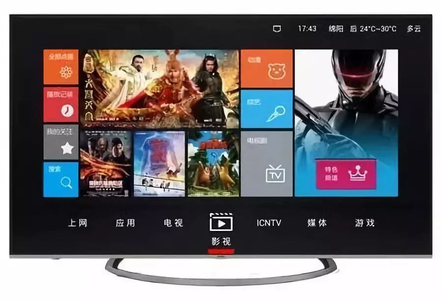 电视大屏加人工智能技术相互创造价值