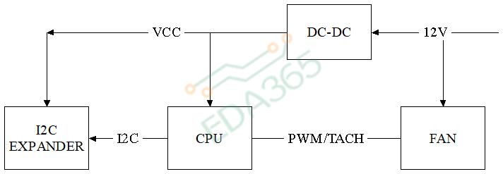 I2C和电源的关系-电子发烧友网