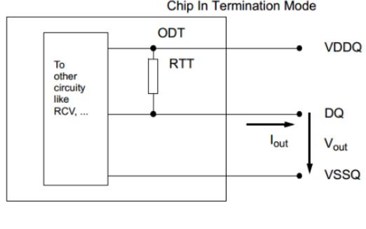 如何进行DDR4的设计资料概述及分析仿真案例概述