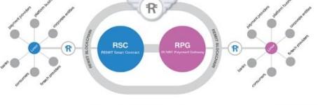 区块链独立基础生态系统Remiit介绍