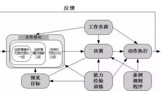 基于概率信息不完备的群决策模型介绍