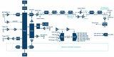 ADI发布最新任意波形发生器解决方案