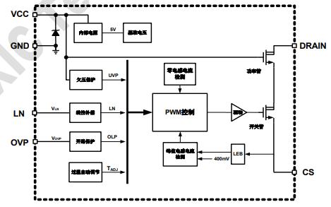 MT7897兼容可控硅调光LED恒流驱动器的中文数据手册免费下载