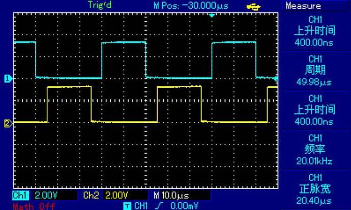 如何采用STM32单片机来产生PWM输出