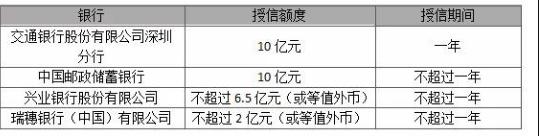 欧菲科技拟向南昌欧菲生物识别增资2亿元 拓展公司...