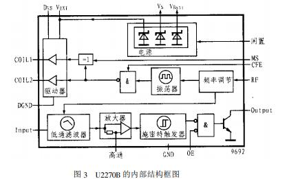 U2270B的射频卡基站芯片的介绍原理和应用的详细说明