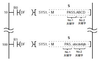 FP系列PLC编程手册补充版的详细资料免费下载