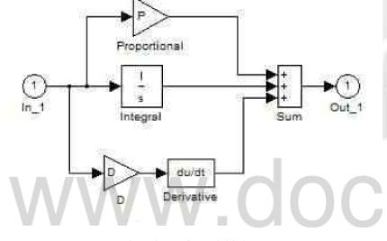 PID控制技术的研究进展和数字PID控制算法仿真资料研究