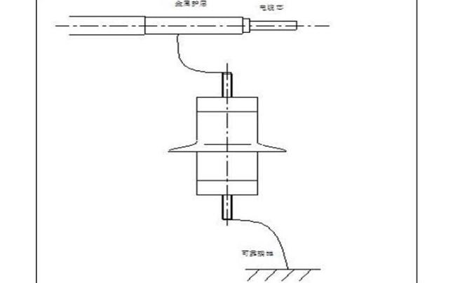 AZ-BHQ电缆护层保护器的详细资料介绍