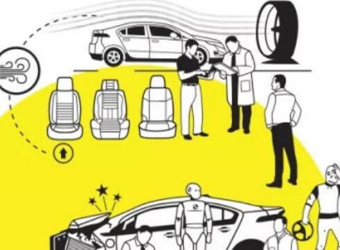 区块链与汽车行业连接将可以创造出更多的可能性