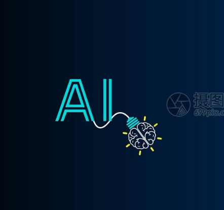 罗罗与Uptake合作 采用人工智能技术来检测遄...