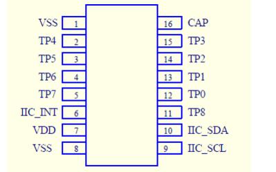 VK3809IP SOP16 9感应通道高抗干扰的触摸芯片的数据手册免费下载