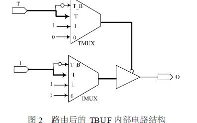 如何在FPGA动态局部可重构中进行TBUF总线宏设计