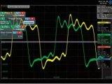 探析RF合成器的相位校准和控制