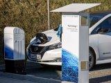 中国和日本2020年为所有类型的电动汽车制定出一...