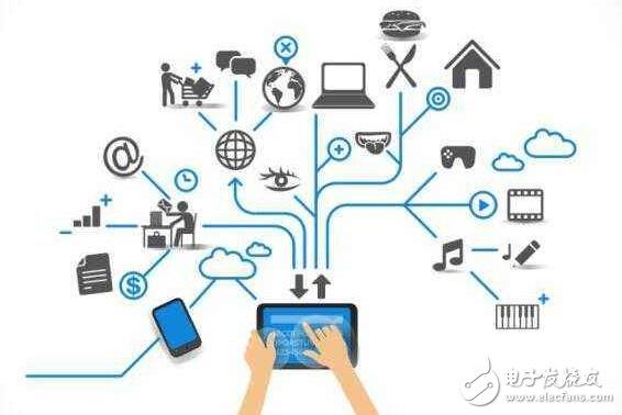 物联网与互联网关系_物联网将超越互联网?