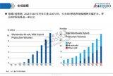 2025年48V轻混系统全球装车辆将达到1100万辆