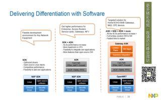 03:SD-WAN网络带宽管理的概念和应用