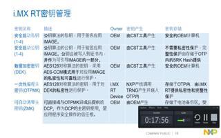 01:i.MX/MCU安全设计的介绍