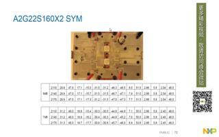 03:应用于DAS和小型基站的射频产品解决方案