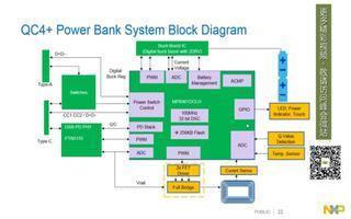 集成NFC通信功能的恩智浦无线充电解决方案