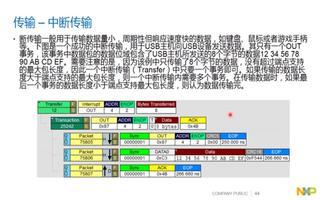 USB TYPE-C和供电技术的介绍