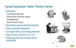 恩智浦磁阻式传感器产品在汽车领域的发展