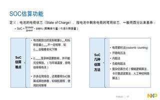 动力电池管理系统的功能分析与龙8国际娱乐网站