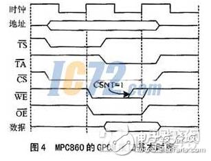 关于PowerPC和Dallas的时钟芯片接口设计的方法和电路浅析