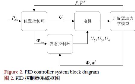 数模转换电路adc0809