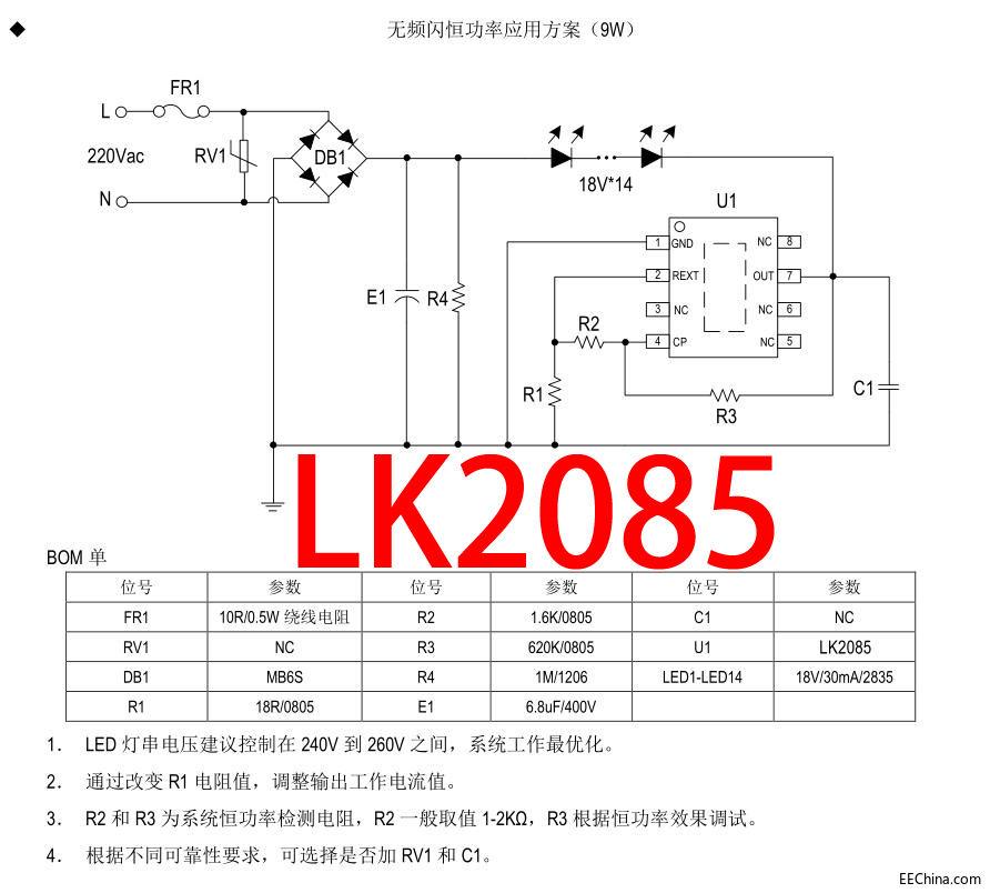 LED高压灯条发展前景