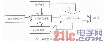 一种音频小信号功率放大器信号放大电路设计浅析