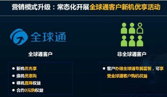 5G即将到来中国移动正式重启了全球通