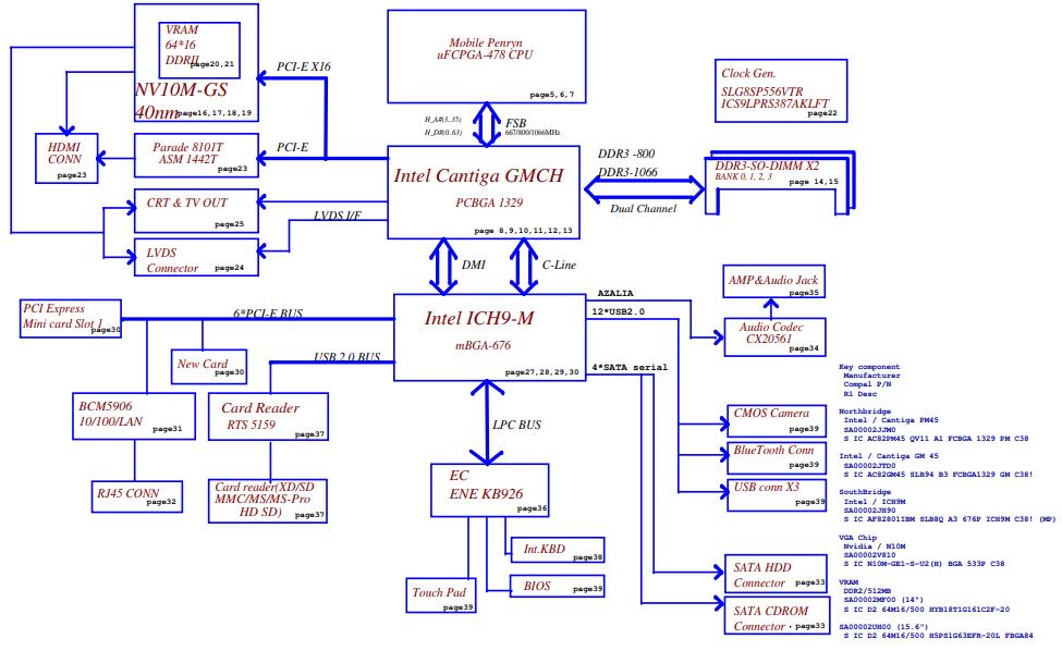联想G450笔记本电路原理图的详细资料免费下载