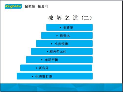 华强北分销商转型之路(下)