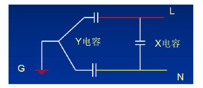 安规电容资料整理(定义/作用/分类)