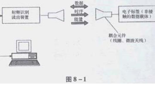 RFID入门教程之RFID基础知识详细资料大全免费下载