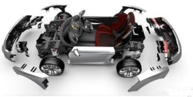 汽车动力电池的基本构成 各种电池的性能对比