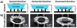 结合固液气三相接触线调控和电化学聚合的普适方法