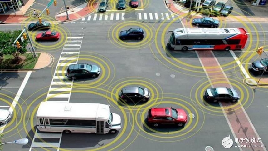 预计2025,车联网的市场规模将突破2000亿元