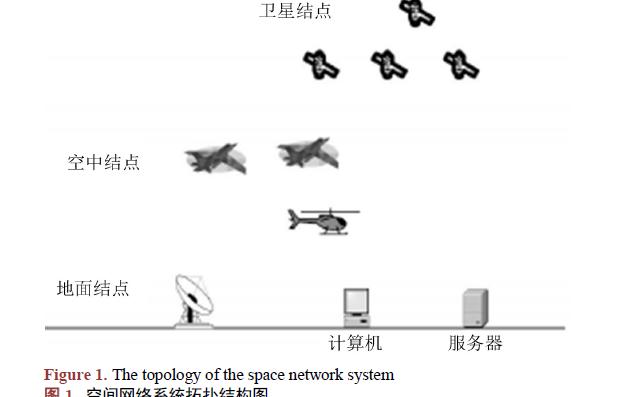 空间网络中密钥协商协议的设计与分析